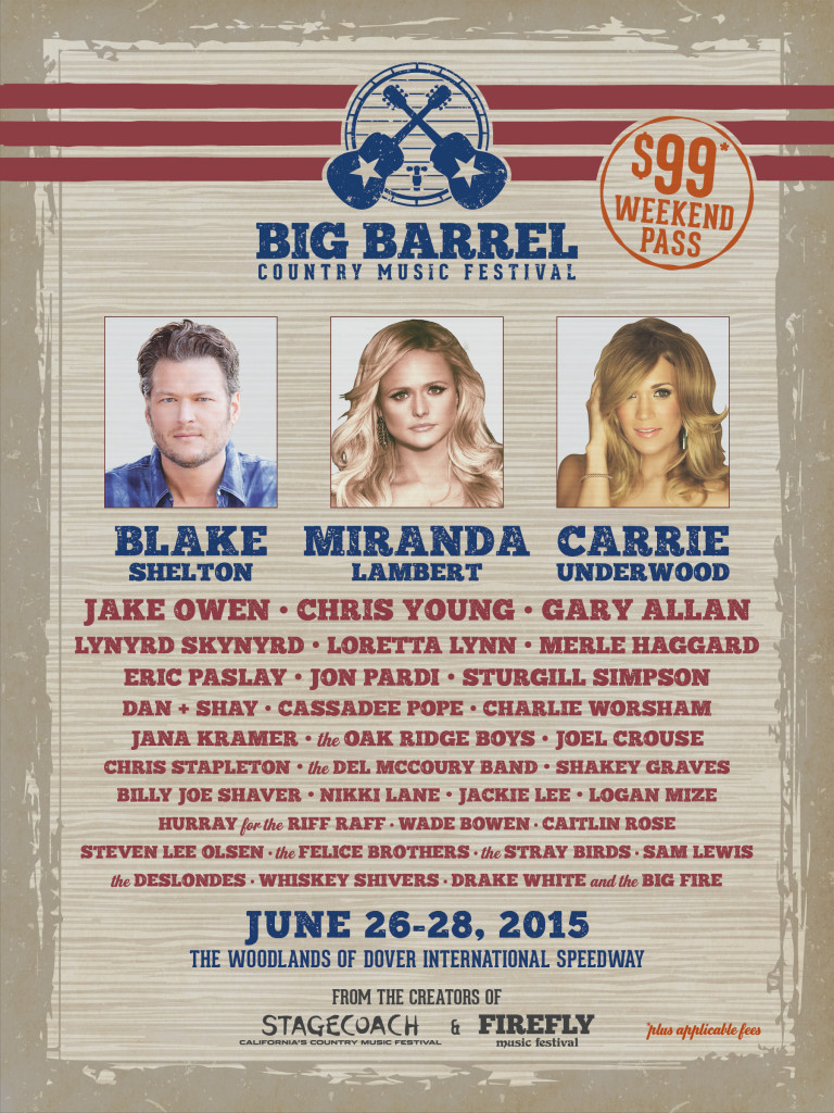 Big Barrel 2015 Poster